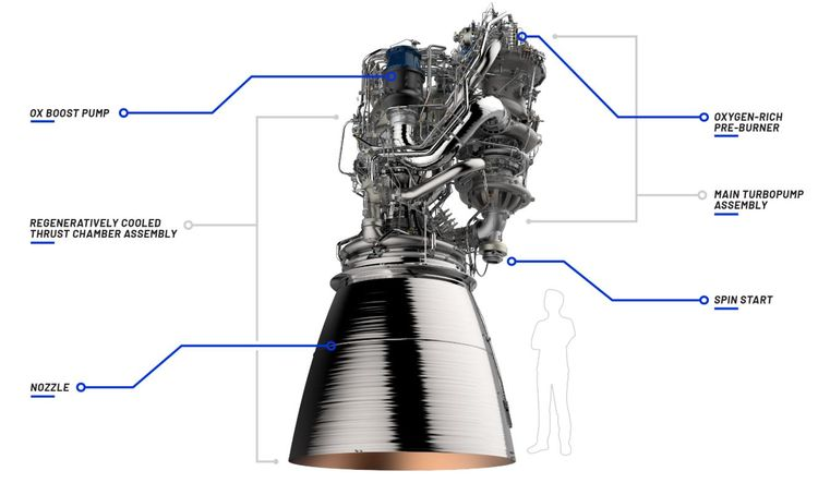 Blue Origin is an American privately funded aerospace manufacturer and spaceflight services company headquartered in Kent, Washington. Founded in 2000 by Jeff Bezos, the company is developing technologies to enable private human access to space with the goal to dramatically lower costs and increase reliability