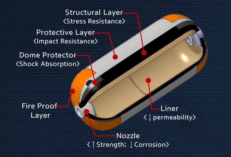 2019 Hyundai Nexo Fuel Cell Launch