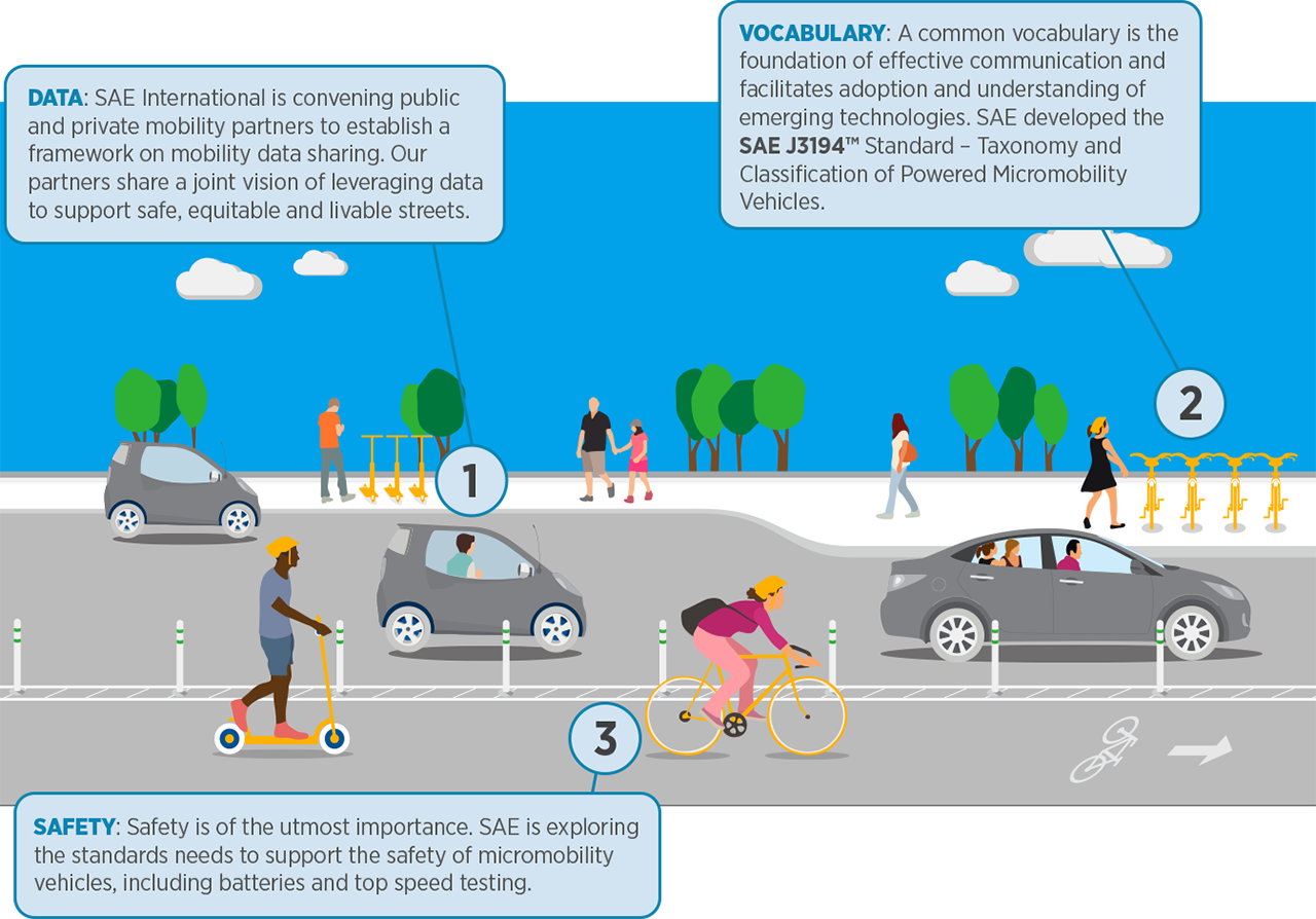 micromobility graphic with callouts.png