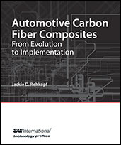 Automotive Carbon Fiber Composites
