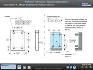 GD&T Fundamentals based on ASME Y14.5-2009 training screenshot