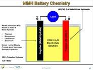 Nickel Metal Hydride Nimh Hybrid Battery Systems Sae Training
