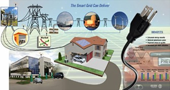 Smart Grid Photo from the U.S. Department of Energy (DOE)